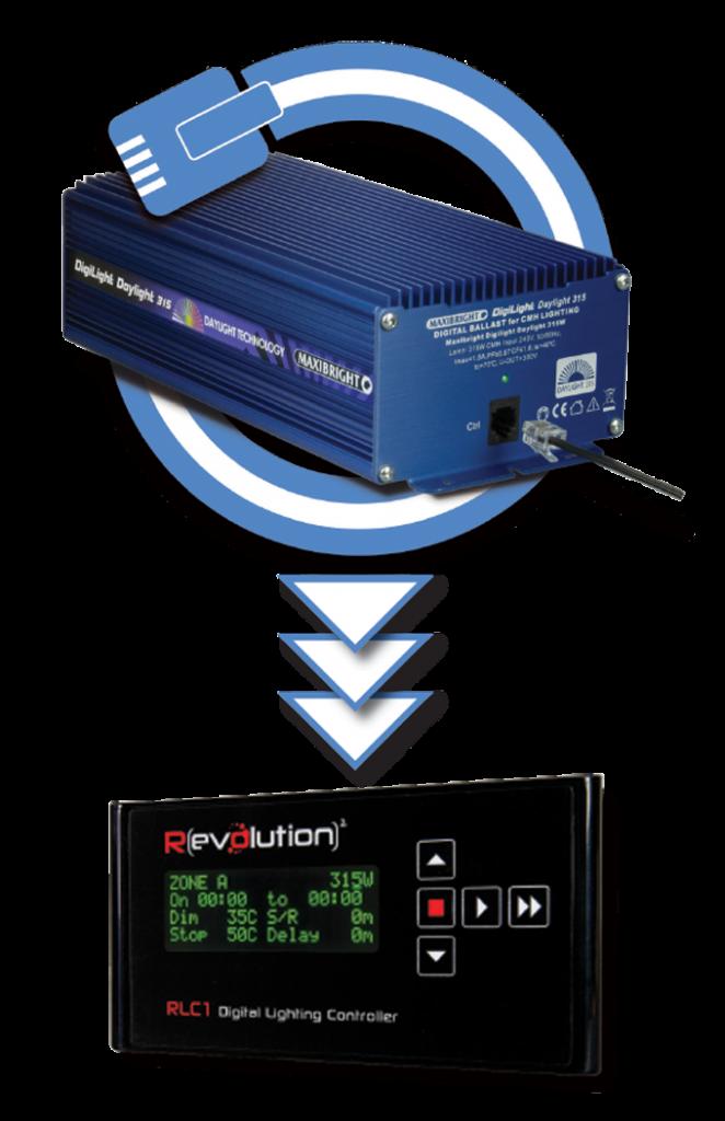 Maxibright Daylight Horizon Connect 315w CDM Full Fixture Hydroponic Reflector